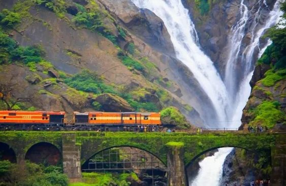 best Waterfalls of India