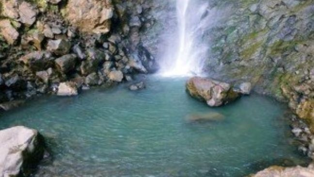 Best Waterfalls of India 2019